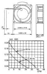 Sunon Cy 202 Ac Ventilator 92 X 92 X 25 mm